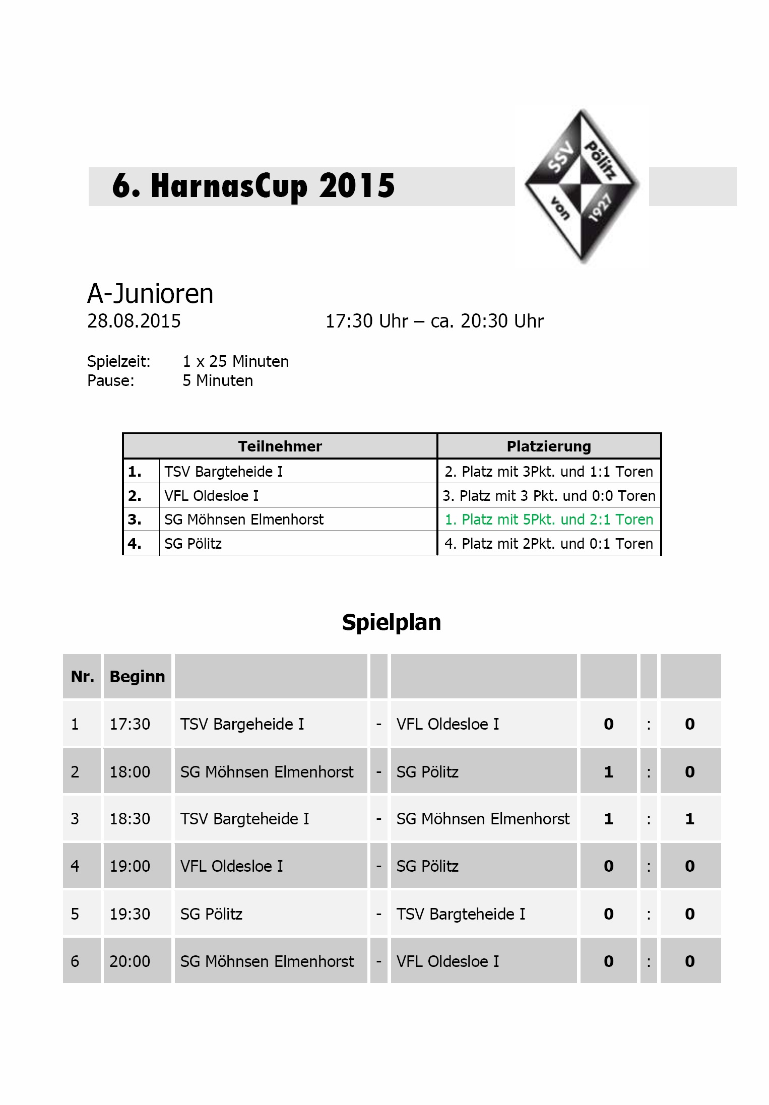 A-Jugend 6.Harnas 2015